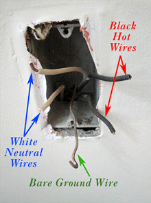 how to replace an outlet